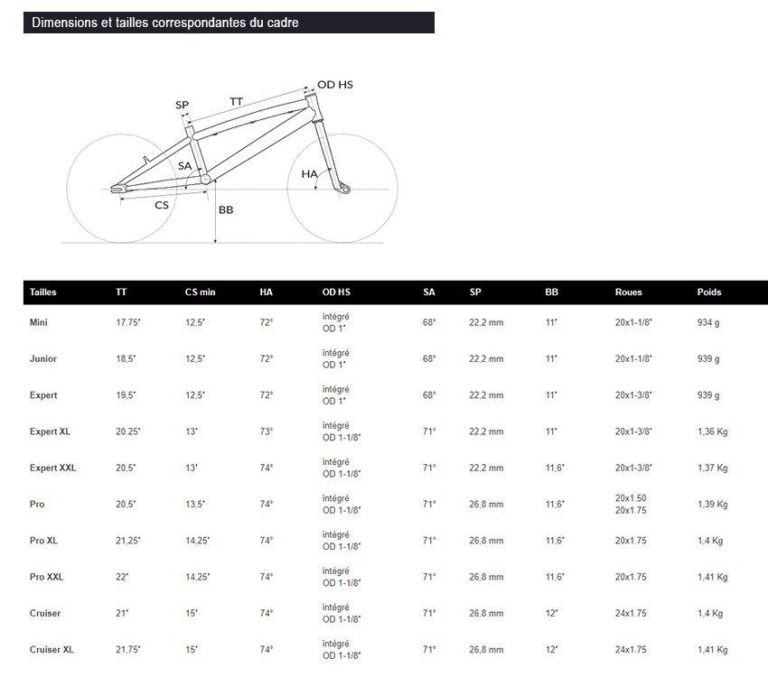 Géometrie Crupi BMX